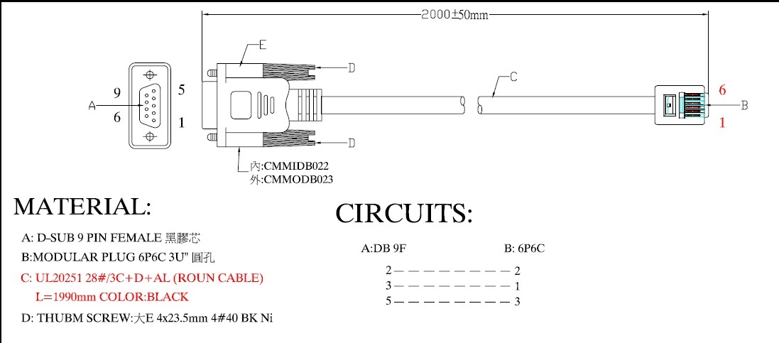 e06c619f 7387 4689 bfc1 a6b80127c80a_db92rj11 cat 3406e ecm wiring diagram dolgular com Cat D5G Specifications at crackthecode.co